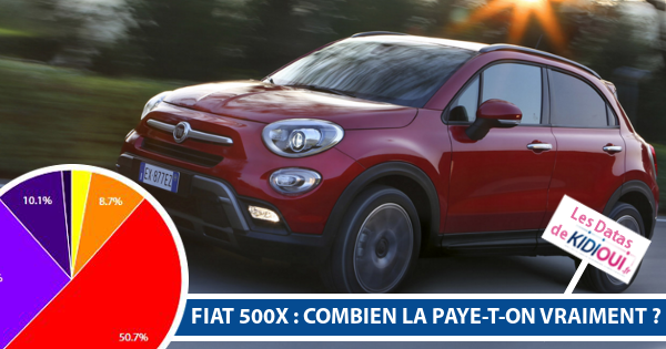 fiat 500x combien la paye t on vraiment blog. Black Bedroom Furniture Sets. Home Design Ideas