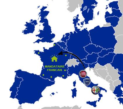 L'import de l'Italie vers la France