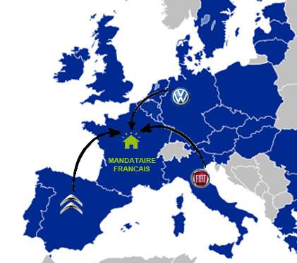 L'importation de l'UE par un mandataire français