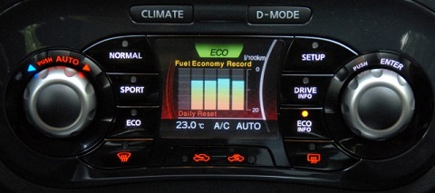 Graphique représentant les économies de carburant réalisées